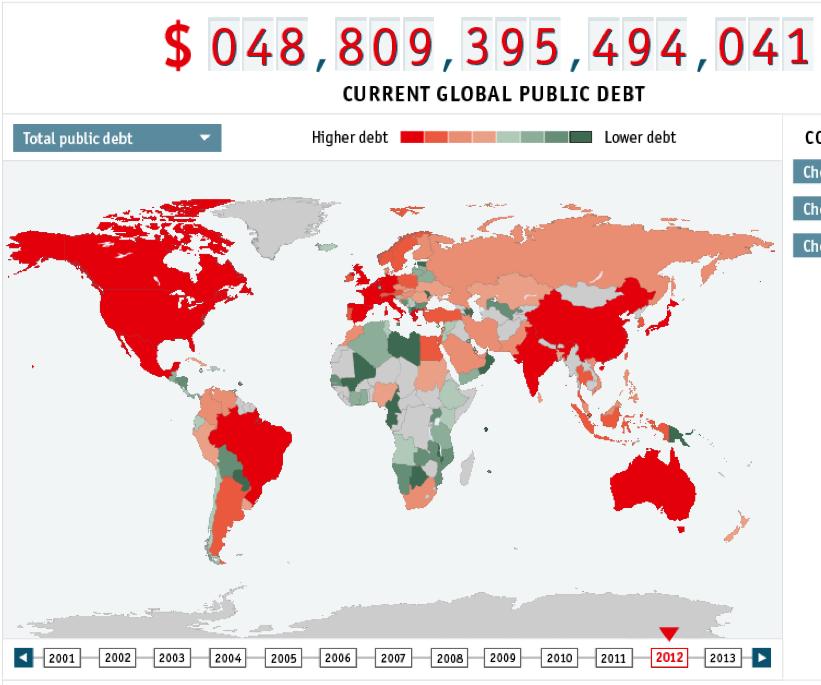 世界の借金時計
