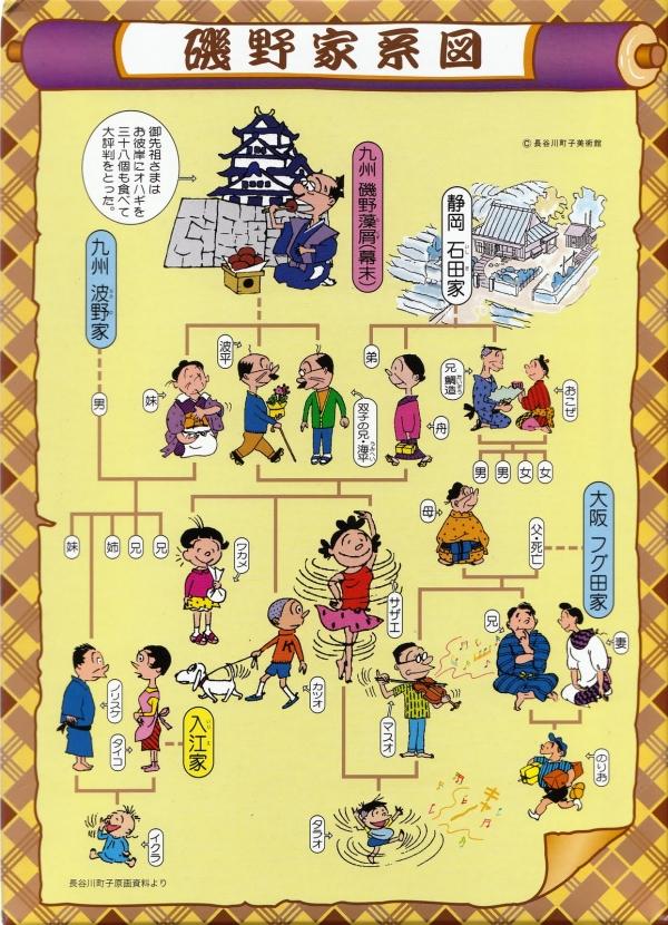 サザエさん家系図