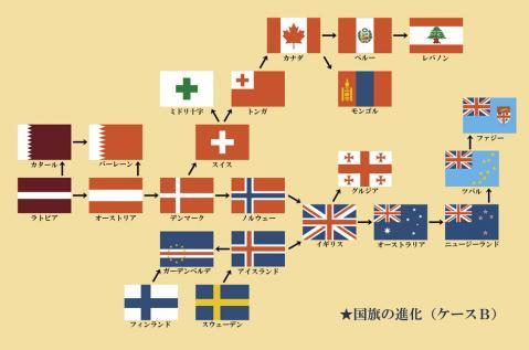 国旗の進化2_edited-1