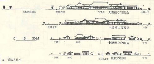 平安京の道路