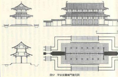 平安京羅城門復元図