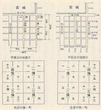 平安京の坊条割図