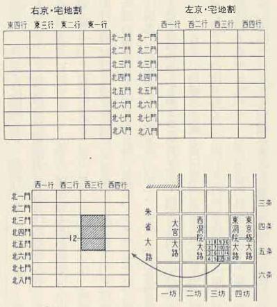 平安京の宅地割図