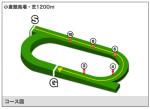 小倉芝1200メートルコース図