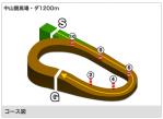 ダート1200m中山コース図