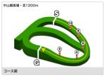 中山芝1200メートル コース図