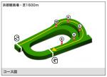 京都芝1600mコース図