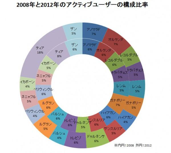 20120511d.jpg