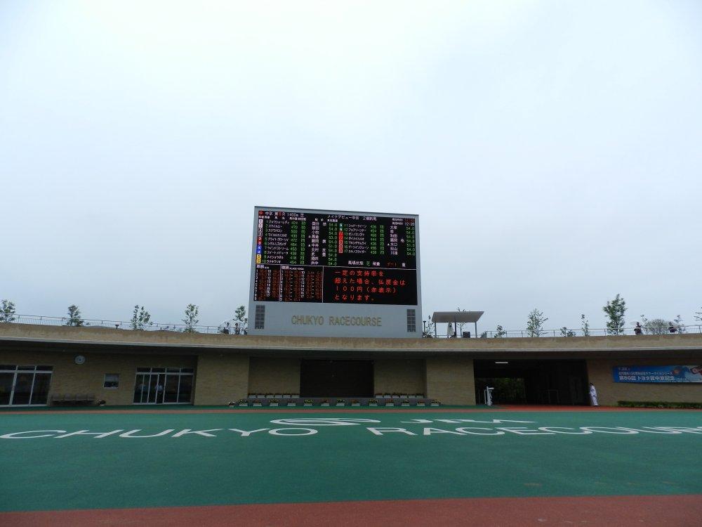 中京競馬場 2週目は雨 3