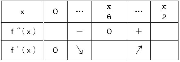 青木ゼミ 図04