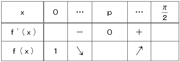 青木ゼミ図05