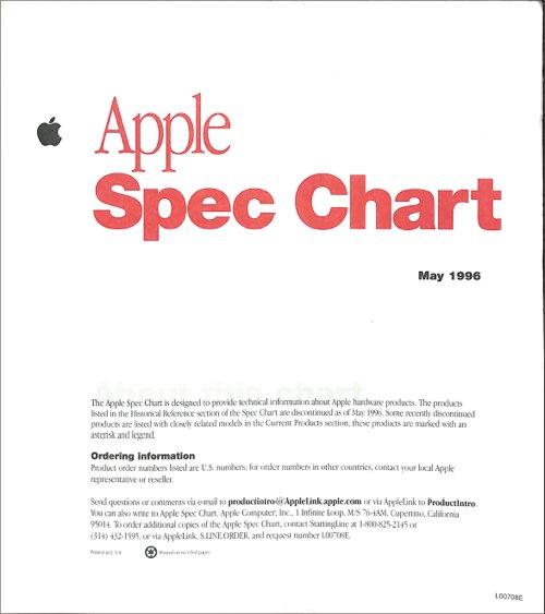 AppleSimple_03.jpg