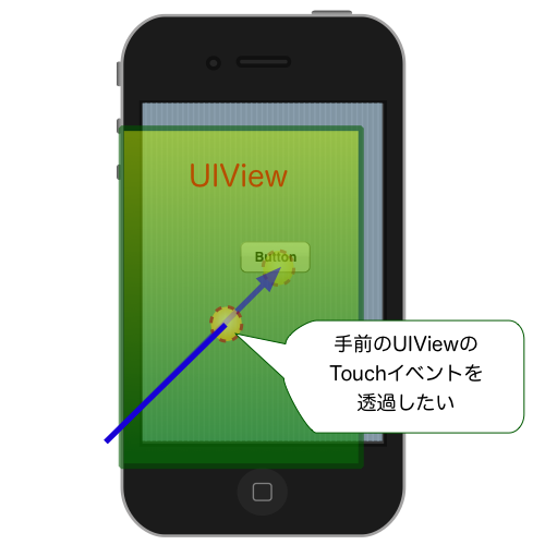 UIView_hitTest.png