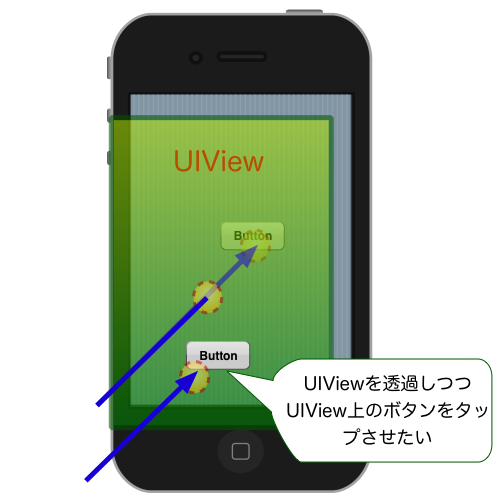 UIView_hitTest002.png