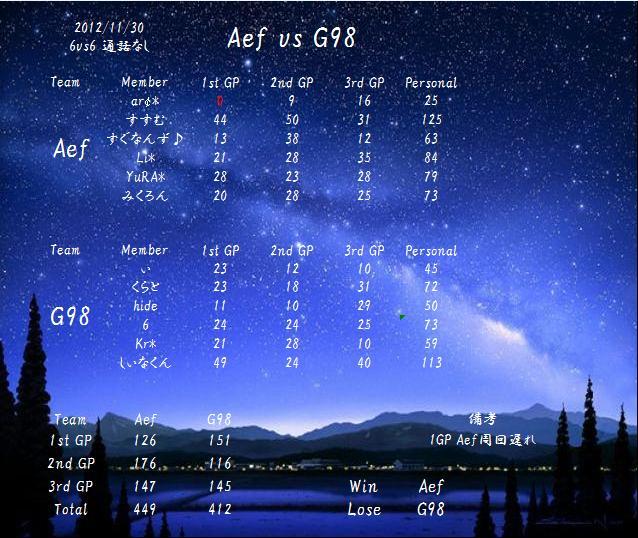 121130AefvsG98.jpg