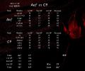 20121129_Aef vs C9