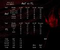 20121211_Aef vs 7L