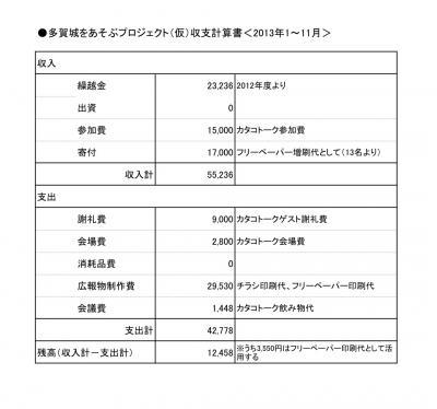 kaikei_convert_20131215163412.jpg