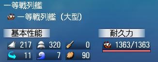 一等戦列装甲値