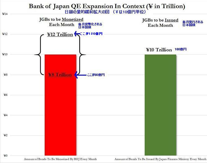 BOJ expansion chart 2