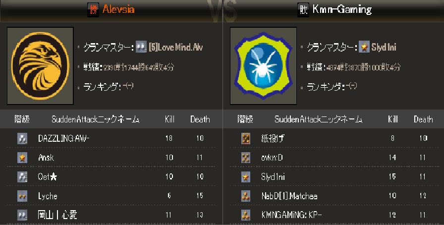 kmn-gaming戦