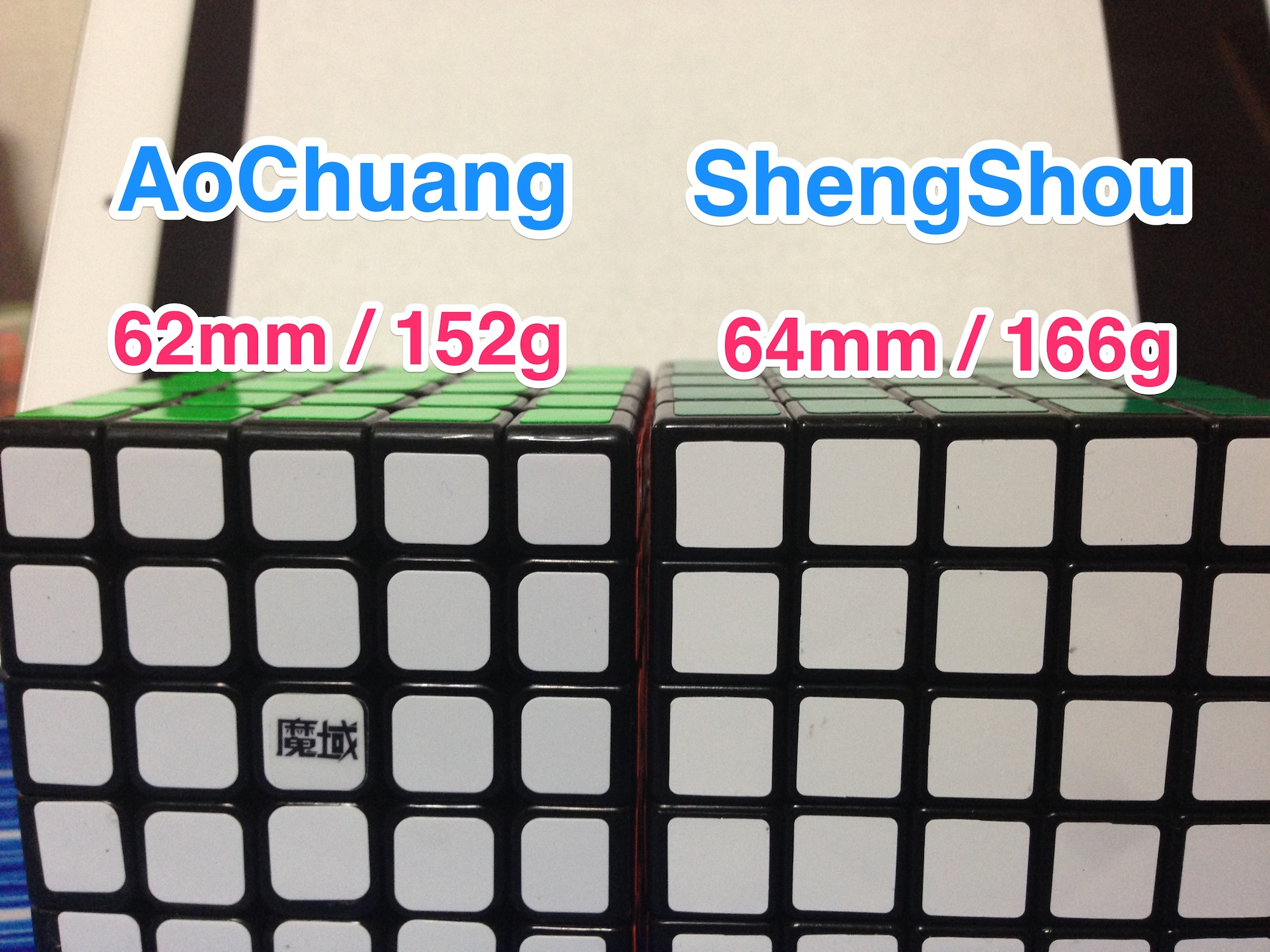 AC SS Comparison