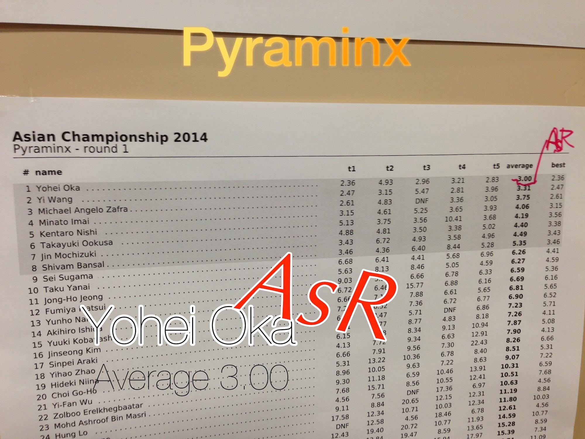 Pyra AsR