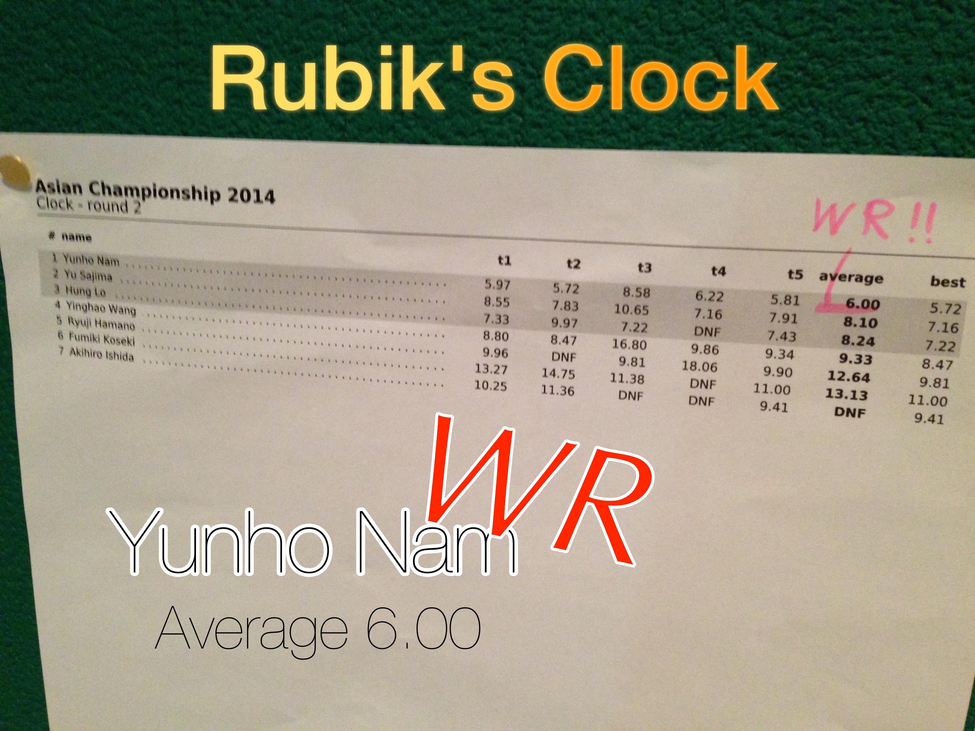 Clock WR