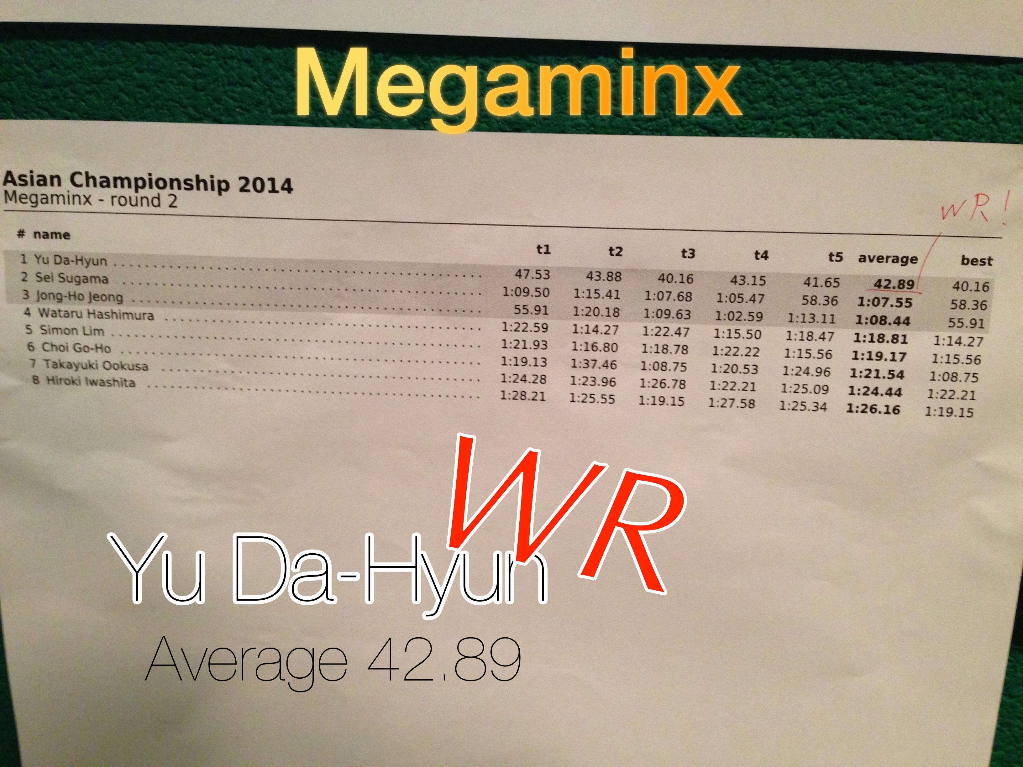 Mega WR