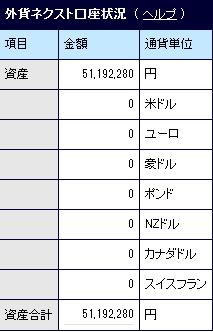 運用資金残高_20121121