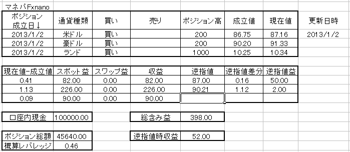 20130102FXnano2.png