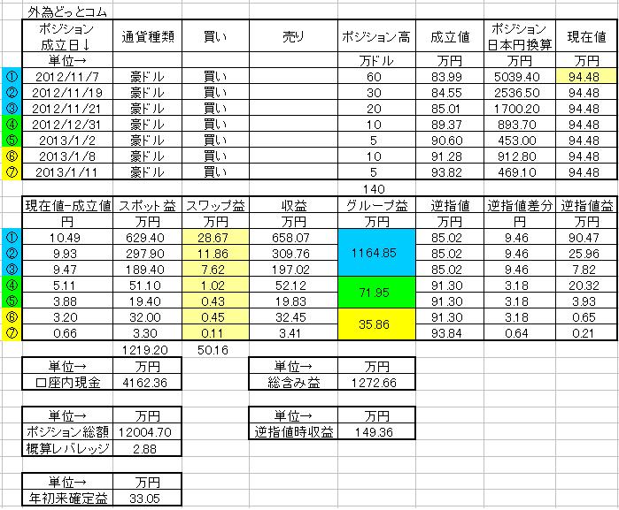 20130115ポジション表