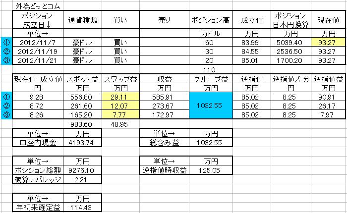20130116ポジション表