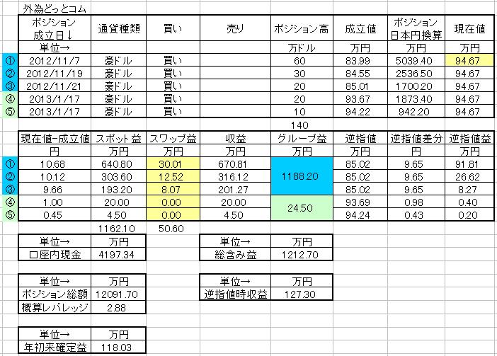 20130118ポジション表