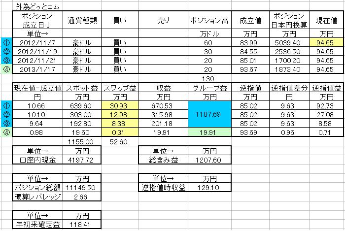 20130119ポジション表