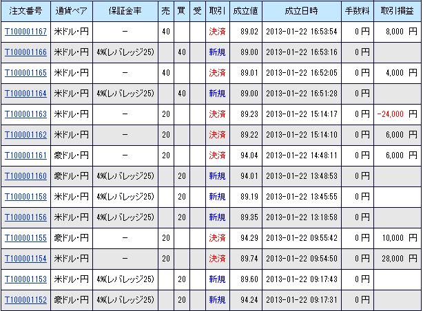 20130122小銭