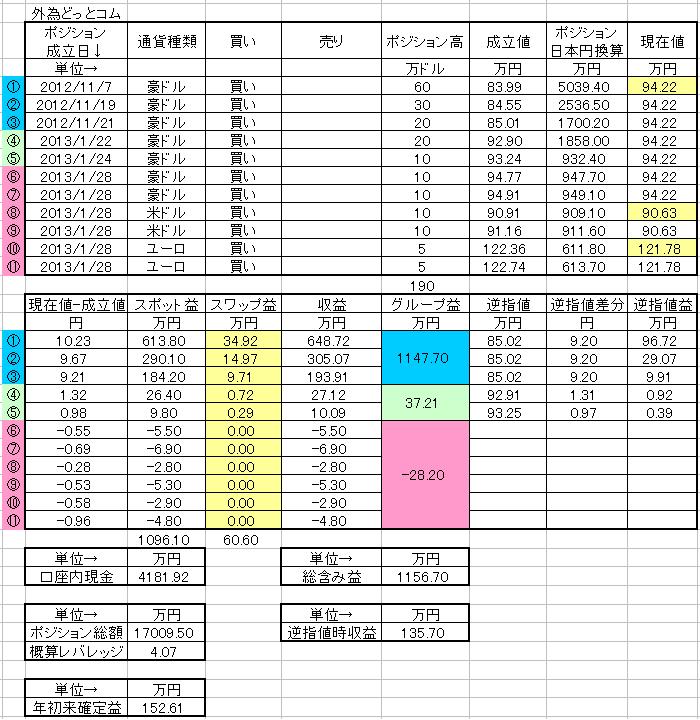 20130128ポジション表