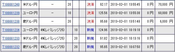 20130201利益