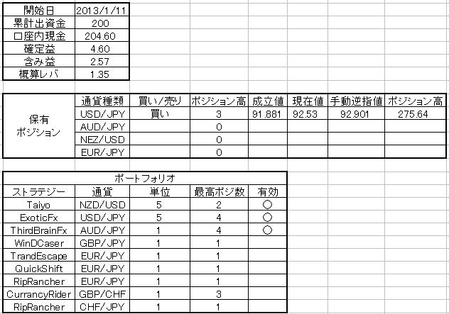 20130202シストレ24口座表