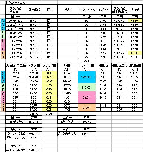 20130225ポジション表