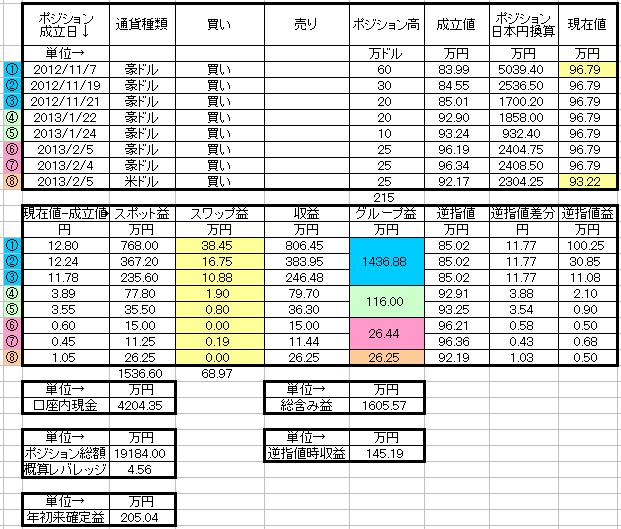 20130225ポジション表2