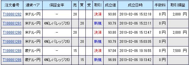 20130206小銭