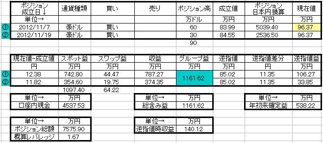 20130215ポジション