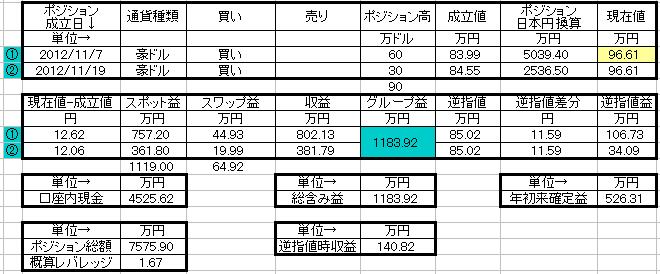 20130219ポジション