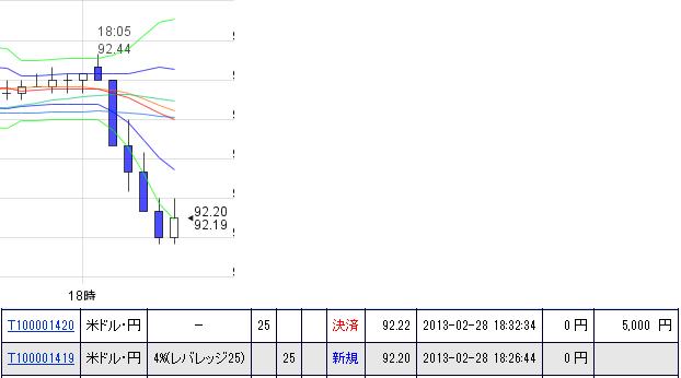 20130228小銭抜き