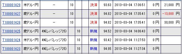 20130304収益