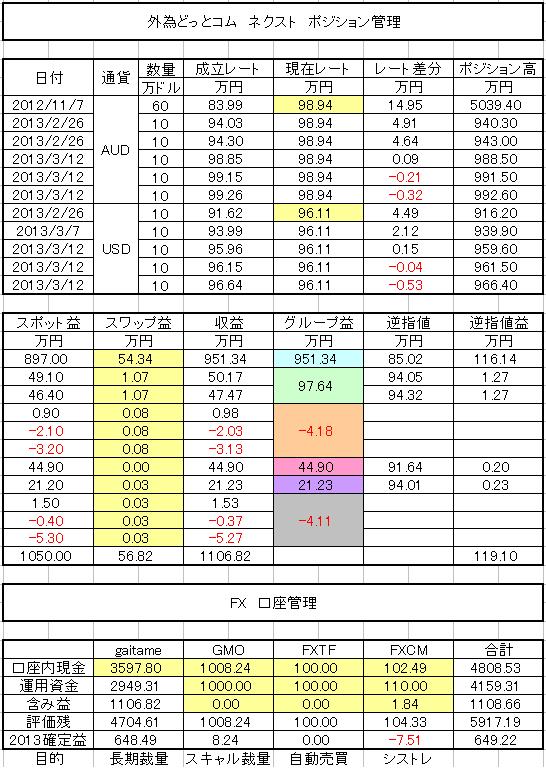 20130313FX表