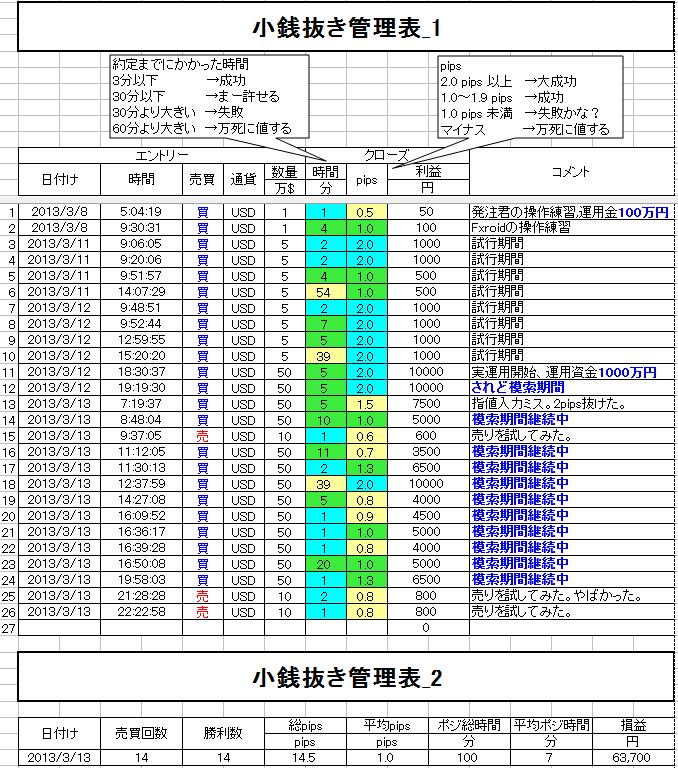 20130313小銭表改