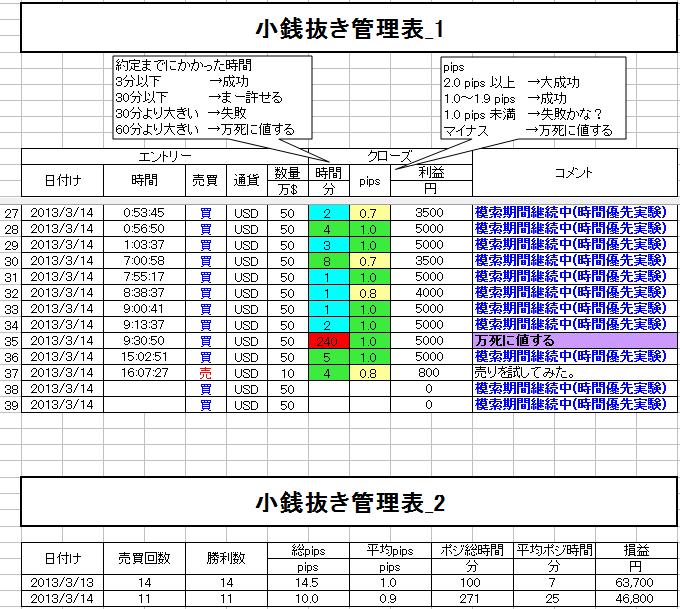20130313_kozeni.png