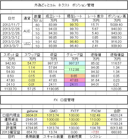 20130314_FX管理